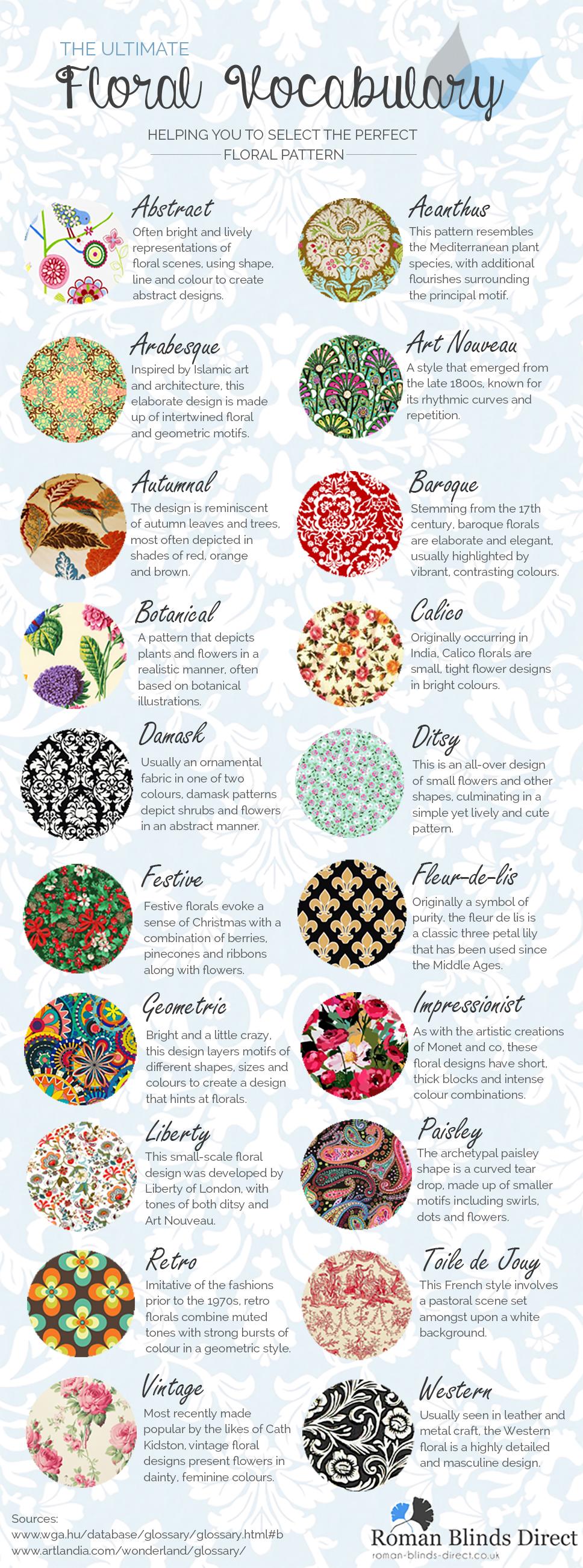 Esl Graphic Design Vocabulary