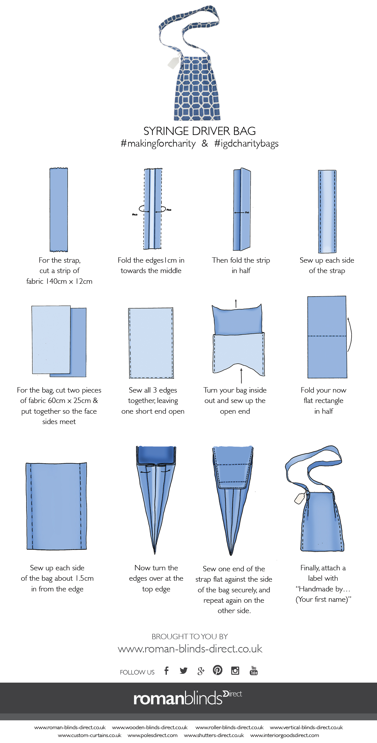 The Syringe Driver Project Roman Blinds Blog